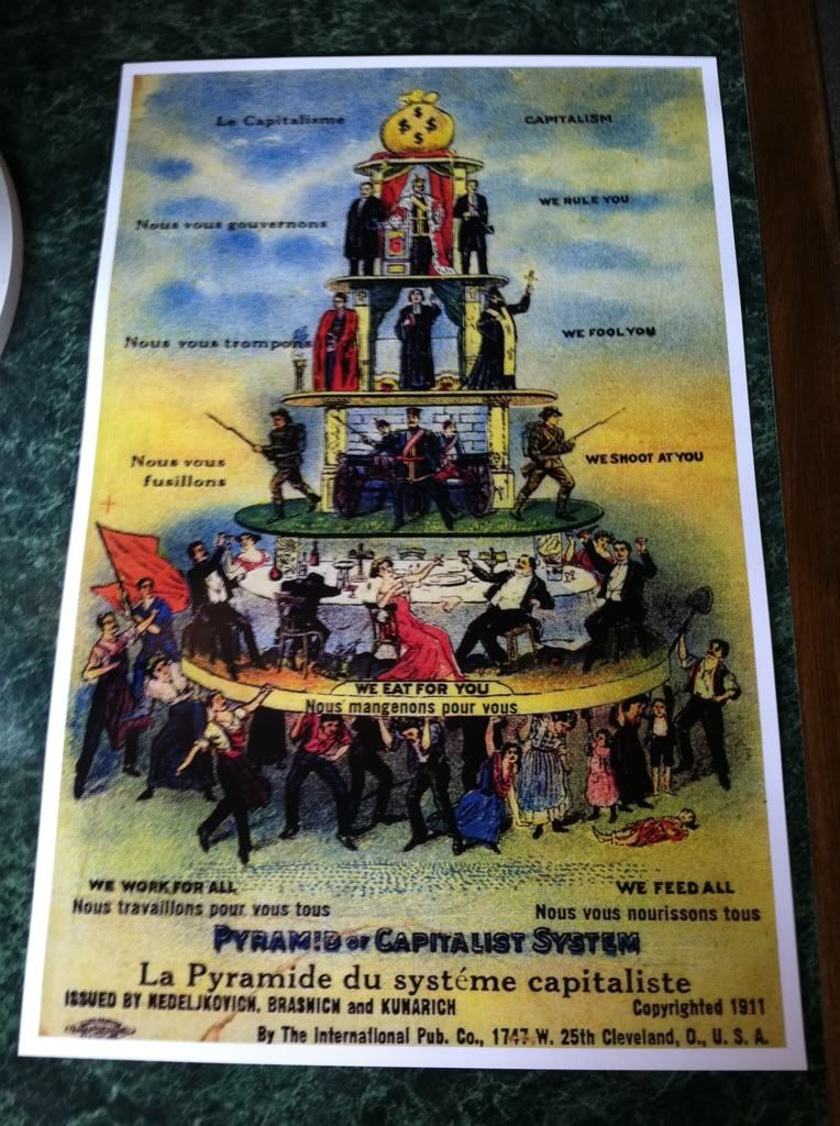 Image for Pyramid of Capitalist System Evils of Capitalism Poster