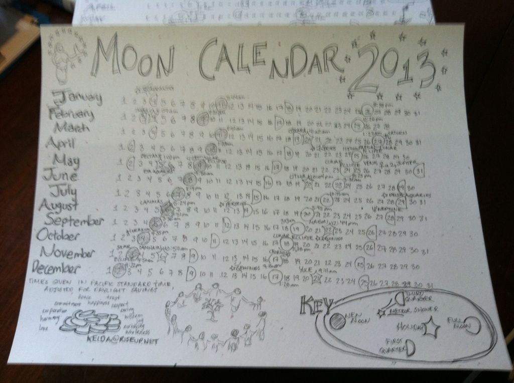 Image for 2013 Moon Calendar with Key, Eclipses and More!